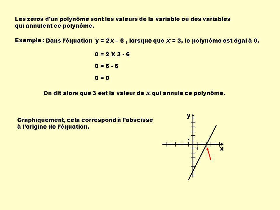 On dit alors que 3 est la valeur de x qui annule ce polynôme.