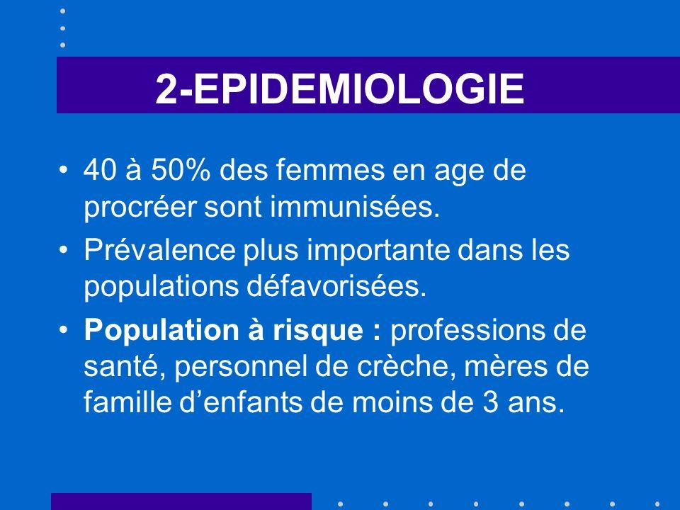 2-EPIDEMIOLOGIE 40 à 50% des femmes en age de procréer sont immunisées. Prévalence plus importante dans les populations défavorisées.