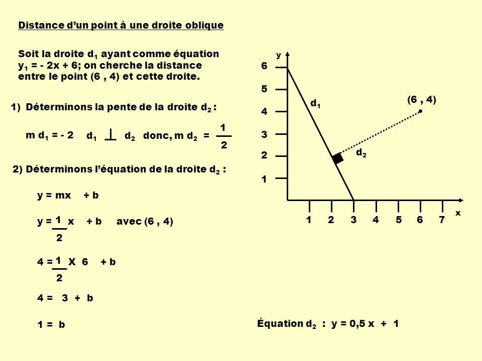 Distance d'un point à une droite oblique