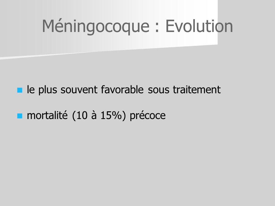 Méningocoque : Evolution