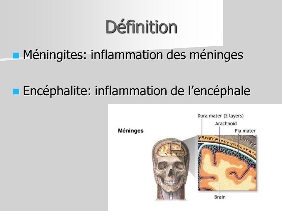 Définition Méningites: inflammation des méninges