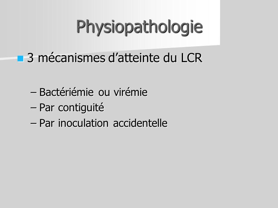 Physiopathologie 3 mécanismes d'atteinte du LCR Bactériémie ou virémie
