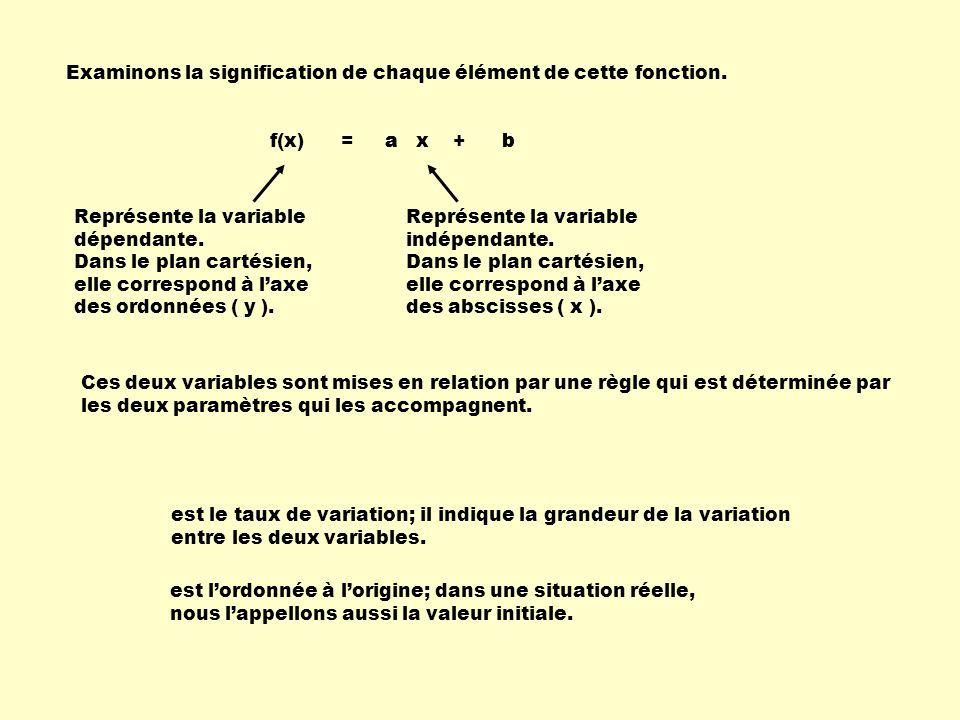 Examinons la signification de chaque élément de cette fonction.