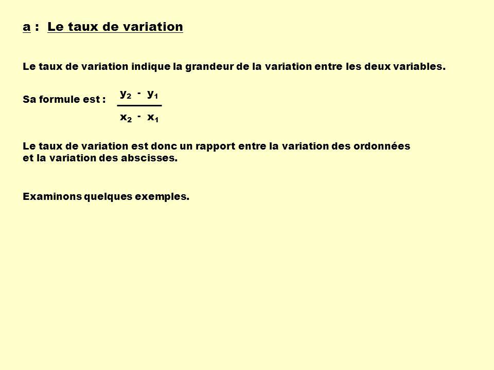 a : Le taux de variation x1 x2 y1 y2