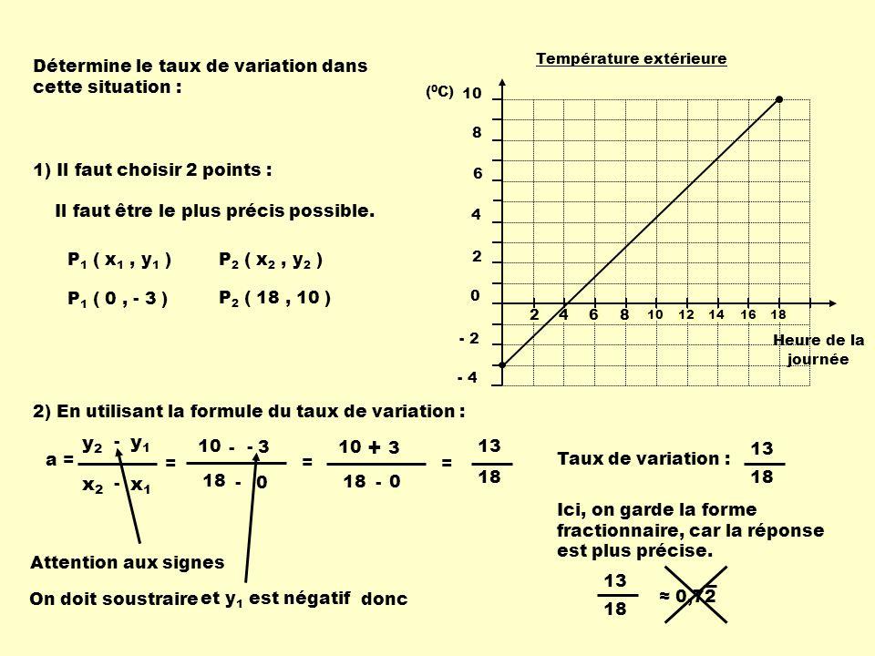 + x1 x2 y1 y2 Détermine le taux de variation dans cette situation :