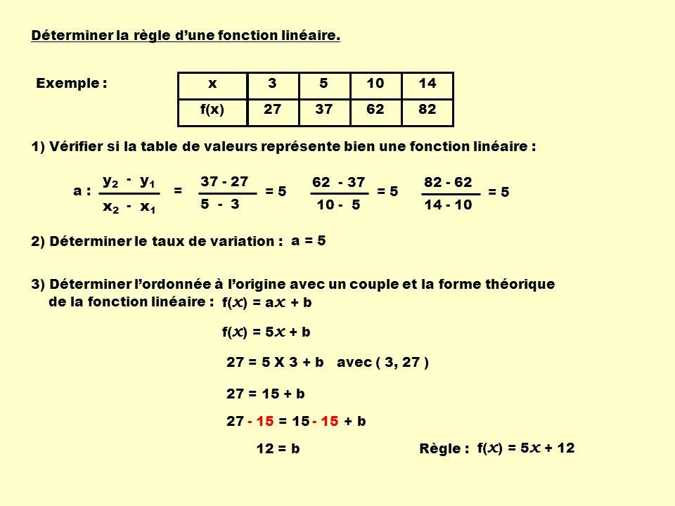 x1 x2 y1 y2 Déterminer la règle d'une fonction linéaire. Exemple : x