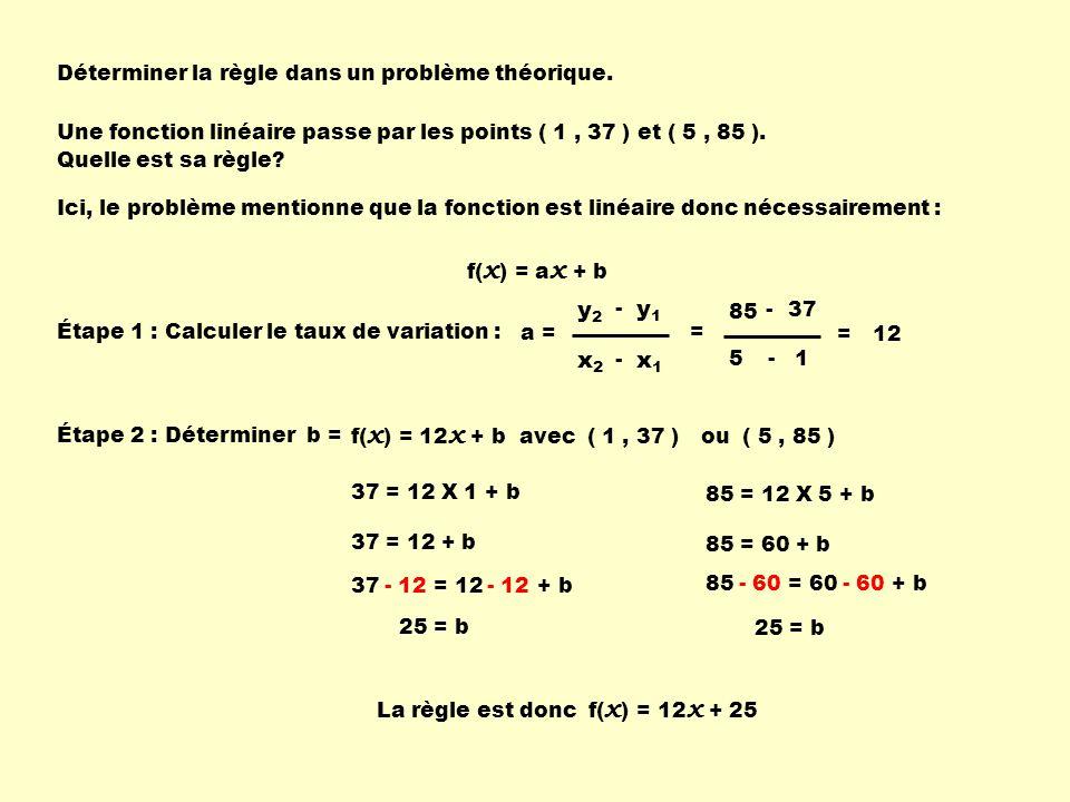 x1 x2 y1 y2 Déterminer la règle dans un problème théorique.
