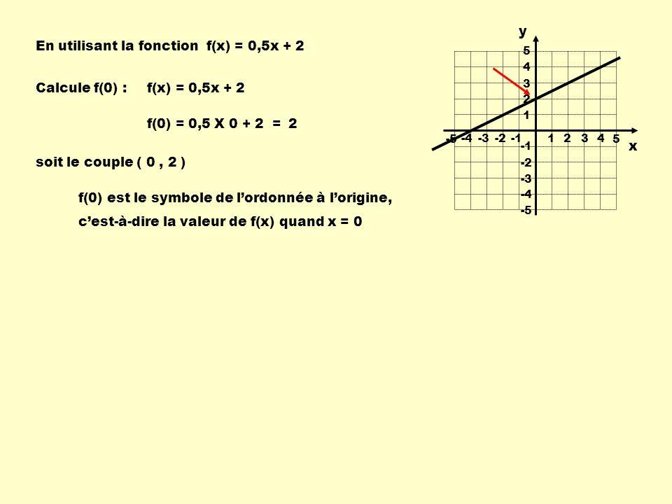 En utilisant la fonction f(x) = 0,5x + 2