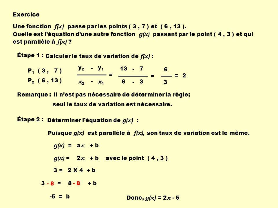 g(x) = 2x + b avec le point ( 4 , 3 )
