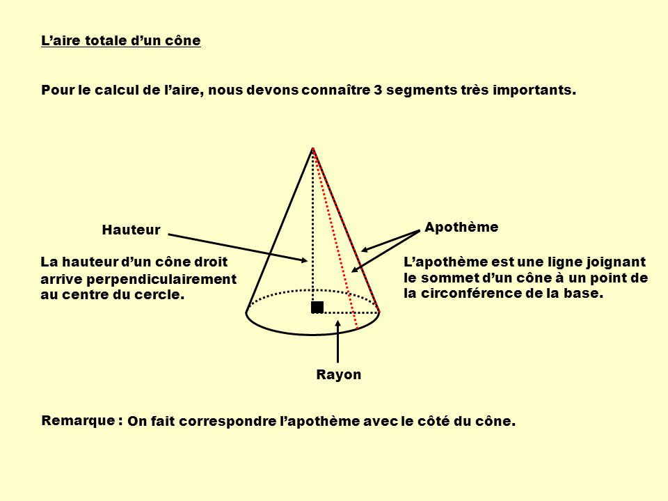 L'aire totale d'un cône
