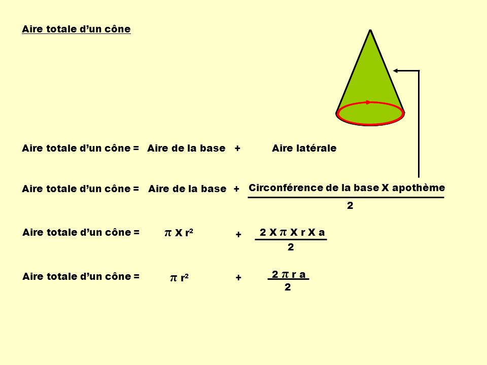 π X r2 π r2 Aire totale d'un cône Aire totale d'un cône =