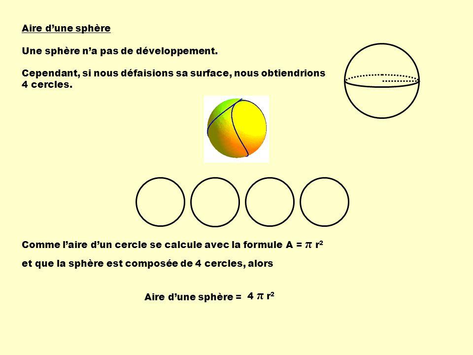 Aire d'une sphère Une sphère n'a pas de développement. Cependant, si nous défaisions sa surface, nous obtiendrions 4 cercles.