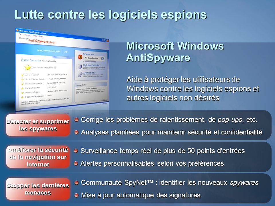 Microsoft Windows AntiSpyware