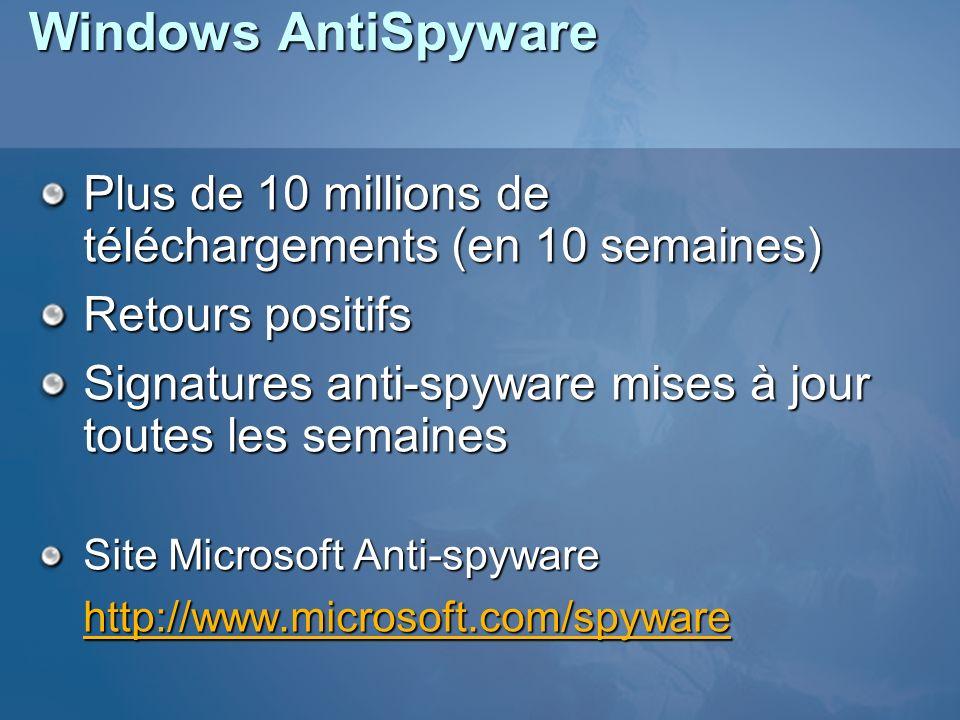 Windows AntiSpyware Plus de 10 millions de téléchargements (en 10 semaines) Retours positifs.