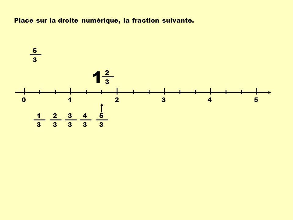 1 Place sur la droite numérique, la fraction suivante. 5 3 2 3 1 2 3 4