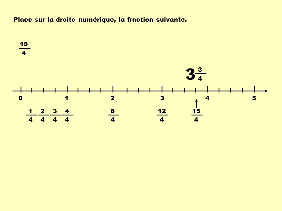 Place sur la droite numérique, la fraction suivante.
