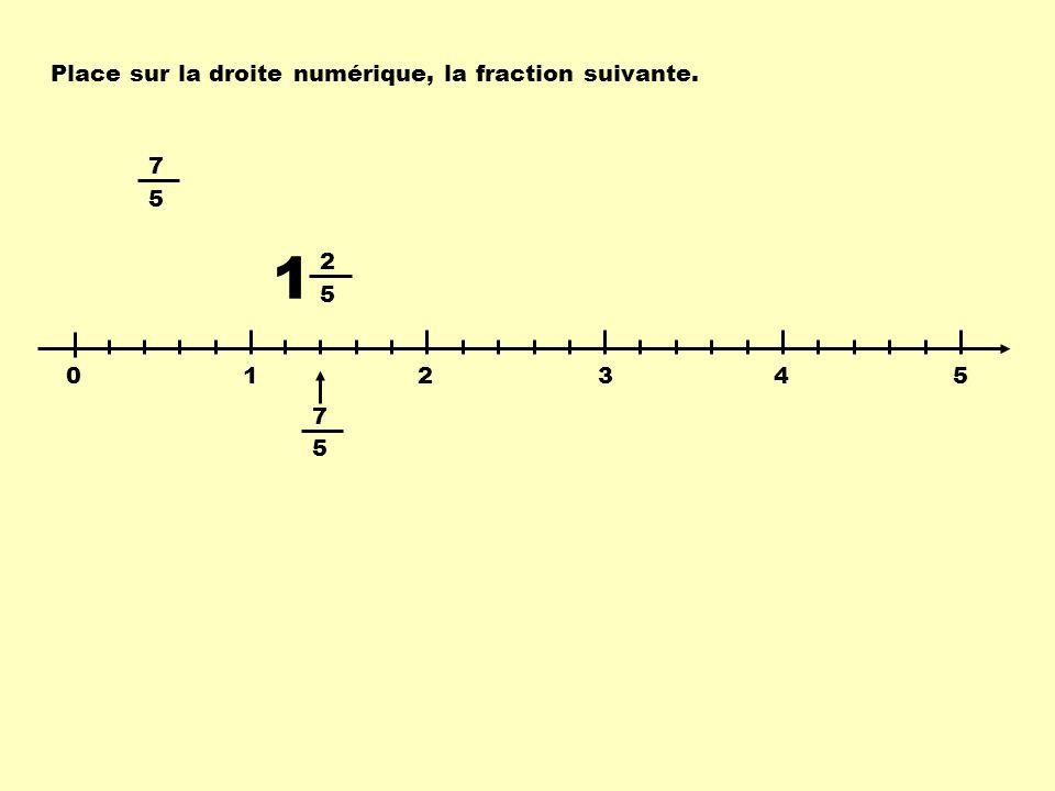 1 Place sur la droite numérique, la fraction suivante. 7 5 2 5 1 2 3 4