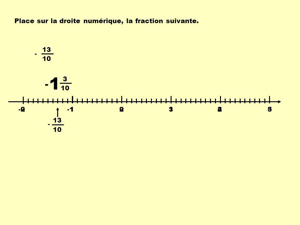 1 - Place sur la droite numérique, la fraction suivante. 13 10 - 3 10