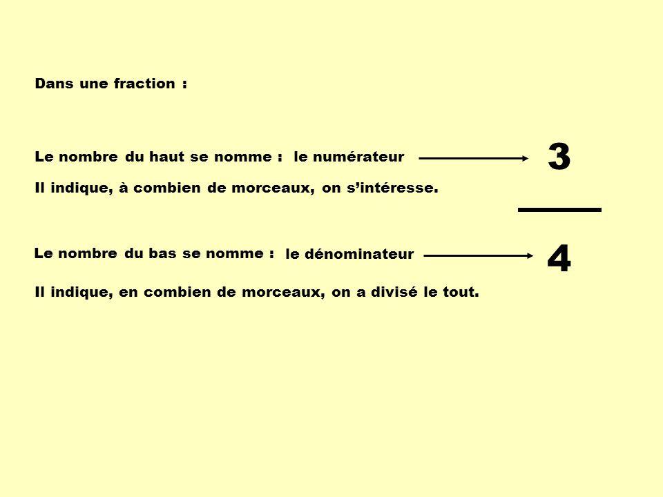 3 4 Dans une fraction : Le nombre du haut se nomme : le numérateur
