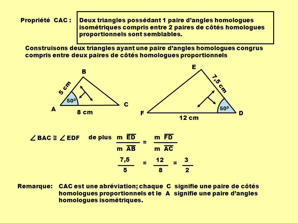 Propriété CAC :
