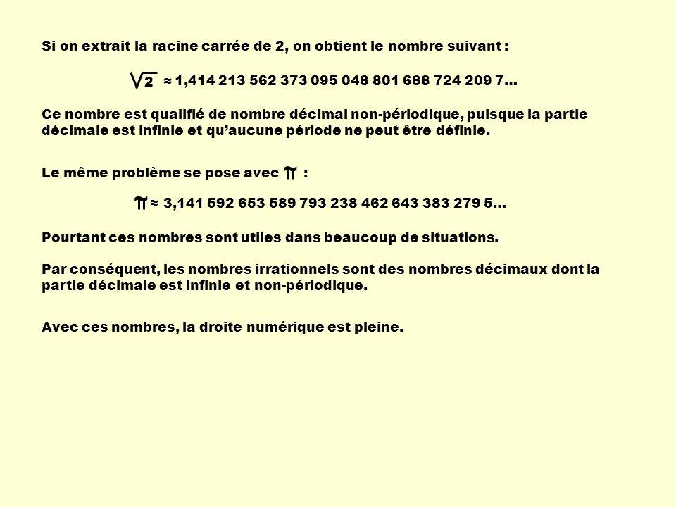 Si on extrait la racine carrée de 2, on obtient le nombre suivant :
