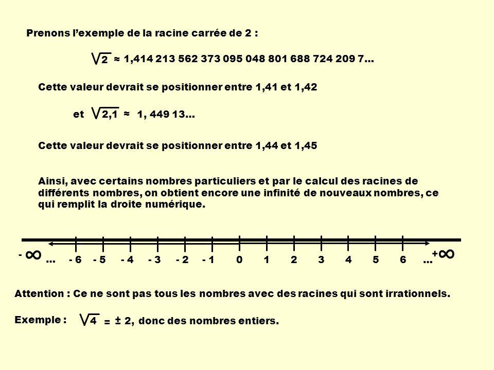 ∞ Prenons l'exemple de la racine carrée de 2 : 2