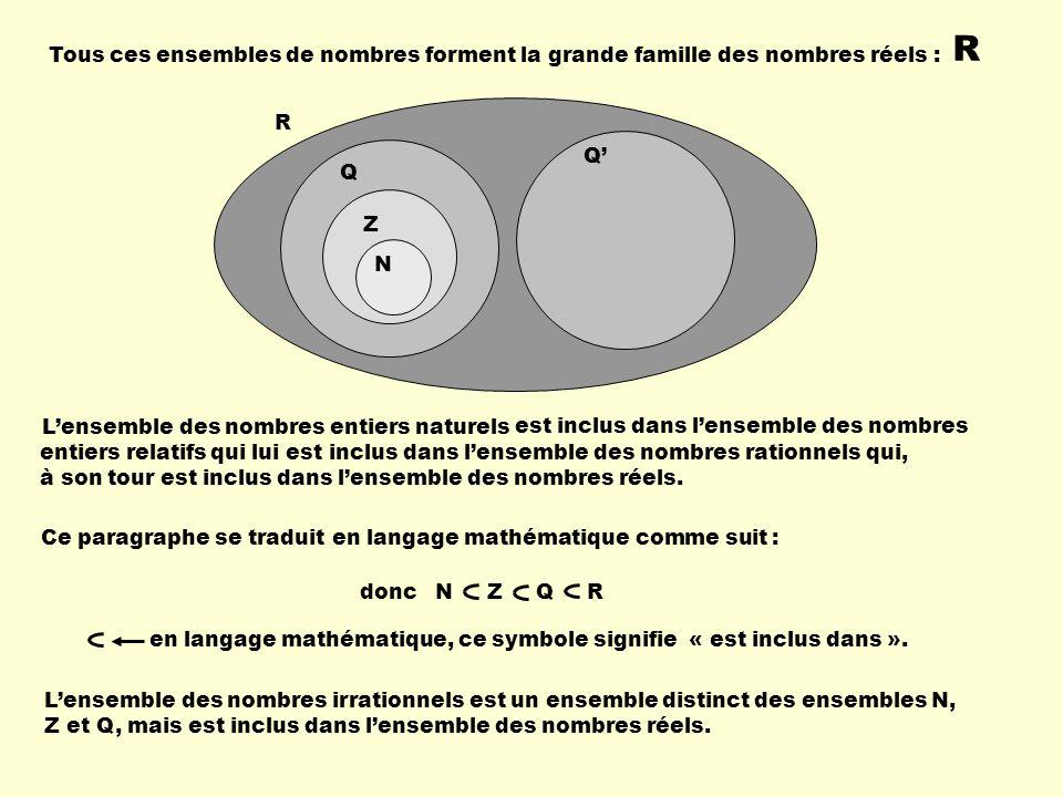 R Tous ces ensembles de nombres forment la grande famille des nombres réels : R. Q' Q. Z. N. est inclus dans l'ensemble des nombres.