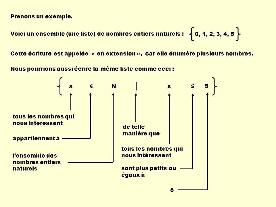 Prenons un exemple. Voici un ensemble (une liste) de nombres entiers naturels : 0, 1, 2, 3, 4, 5.