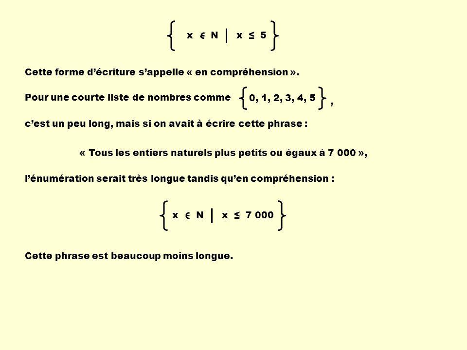 x N x ≤ 5 Cette forme d'écriture s'appelle « en compréhension ». 0, 1, 2, 3, 4, 5. , Pour une courte liste de nombres comme.