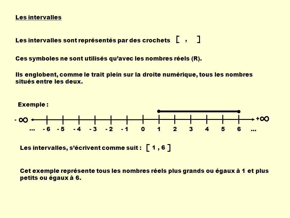 ∞ Les intervalles , Les intervalles sont représentés par des crochets