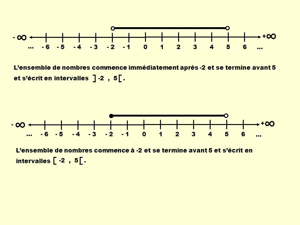 ∞ - 1. 2. 3. 4. 5. 6. … + - 6. - 5. - 4. - 3. - 2. - 1. L'ensemble de nombres commence immédiatement après -2 et se termine avant 5.