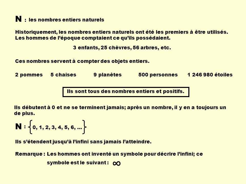 ∞ N : N les nombres entiers naturels