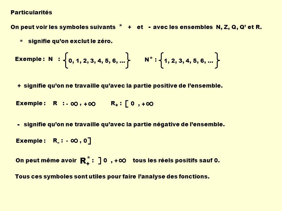 ∞ ∞ ∞ ∞ R * - * Particularités
