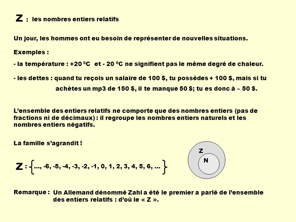 Z : Z les nombres entiers relatifs