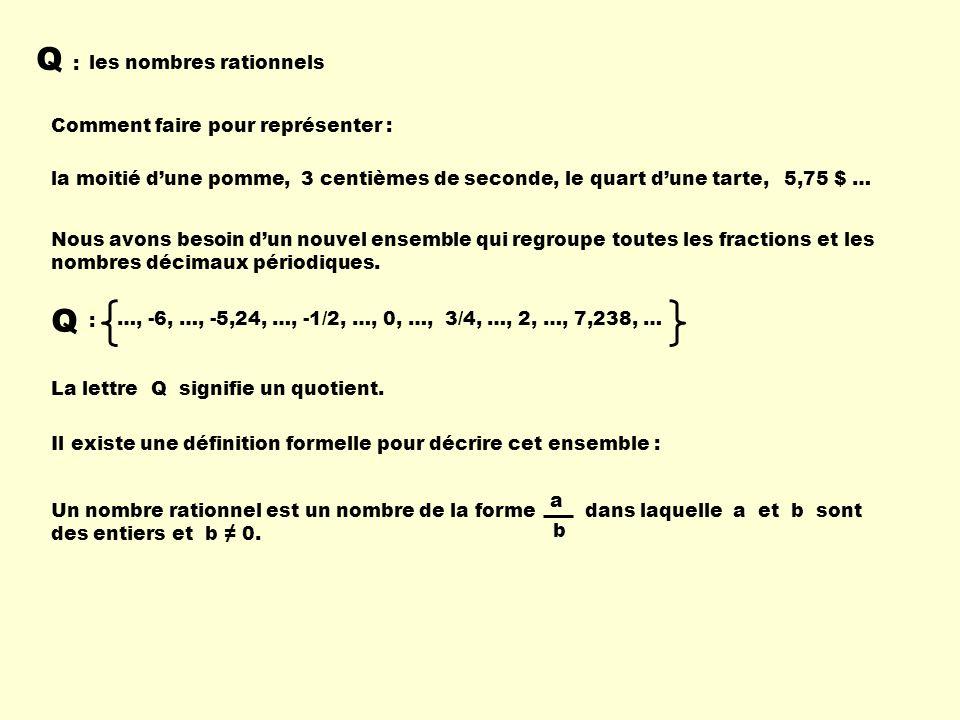 Q : Q les nombres rationnels Comment faire pour représenter :