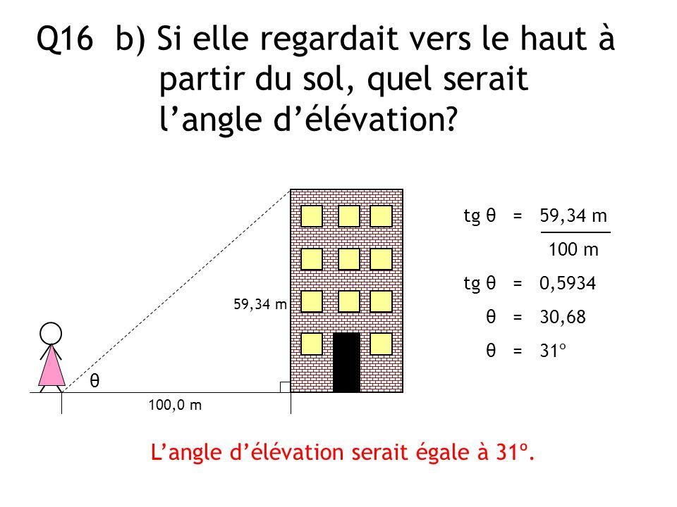 L'angle d'élévation serait égale à 31º.