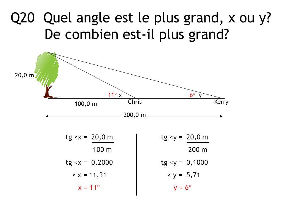 Q20 Quel angle est le plus grand, x ou y De combien est-il plus grand