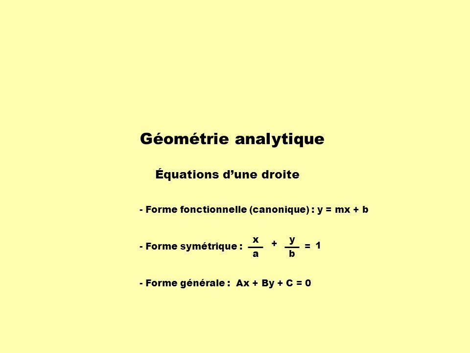 Géométrie analytique Équations d'une droite