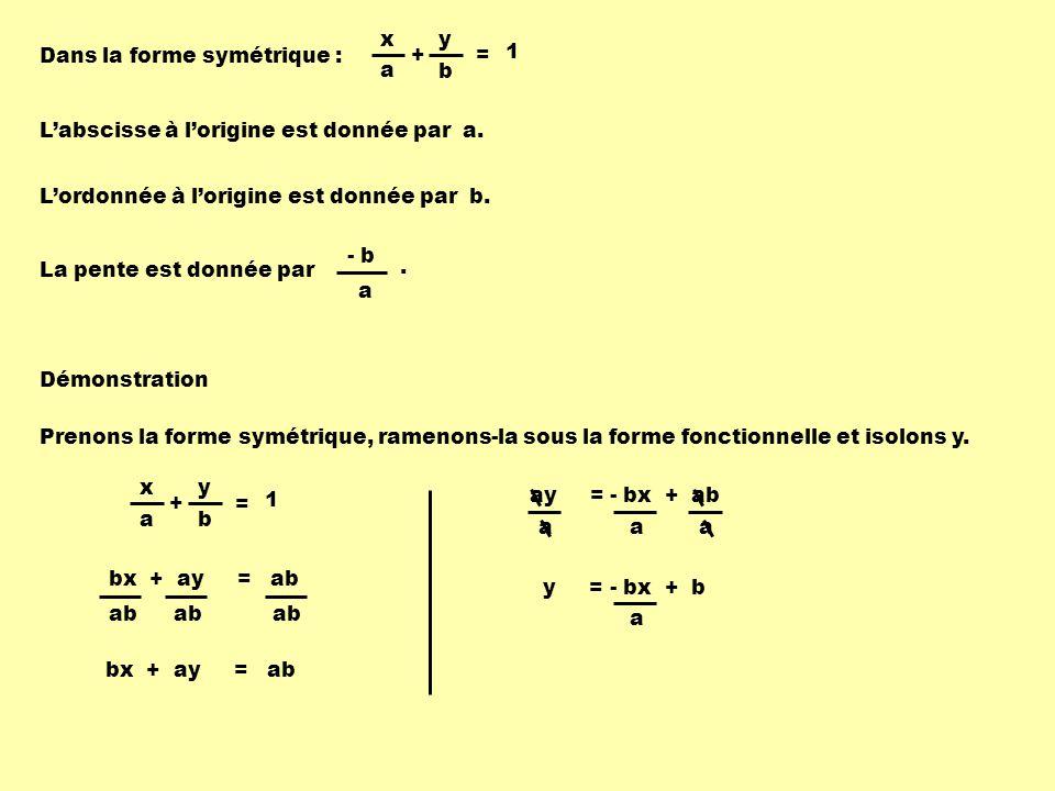 x + y. a. b. = 1. Dans la forme symétrique : L'abscisse à l'origine est donnée par a. L'ordonnée à l'origine est donnée par b.