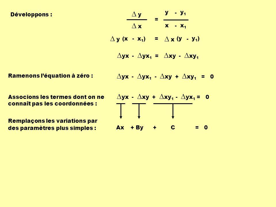 ∆ y ∆ x ∆ y ∆ x ∆yx - ∆yx1 = ∆xy - ∆xy1 ∆yx - ∆yx1 - ∆xy + ∆xy1 = 0
