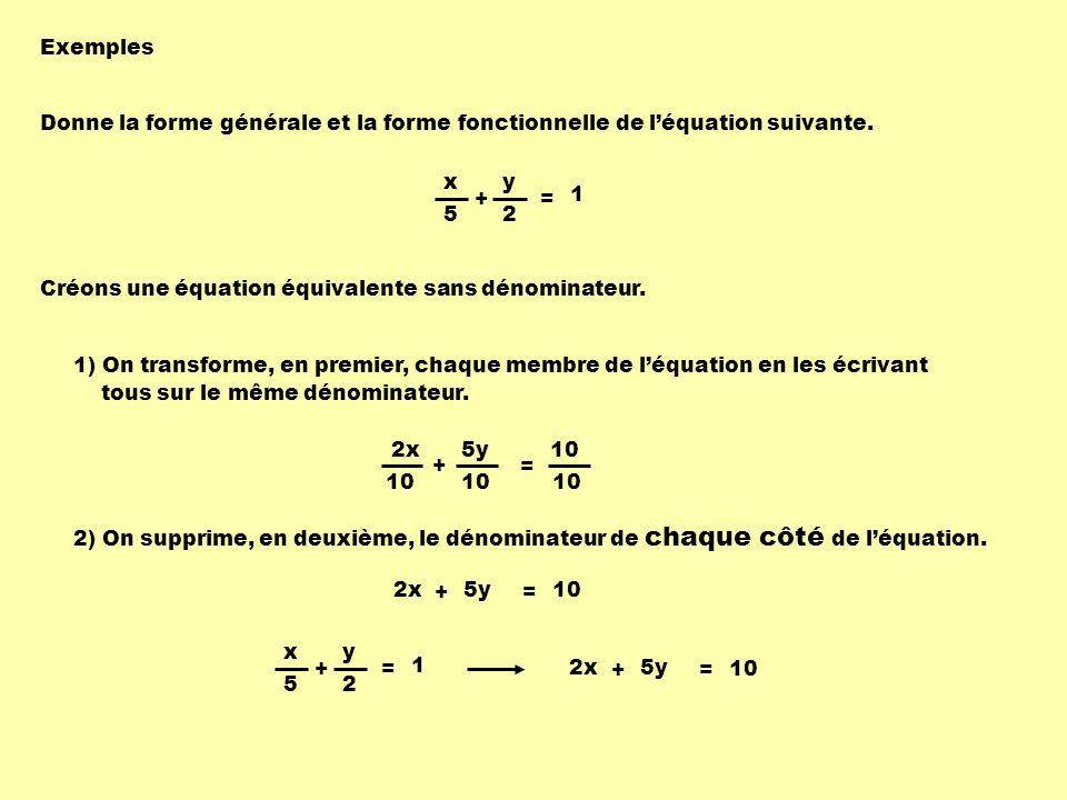 Exemples Donne la forme générale et la forme fonctionnelle de l'équation suivante. x. + y. 5. 2.
