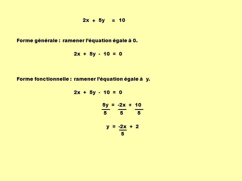 2x + 5y. = 10. Forme générale : ramener l'équation égale à 0. 2x + 5y - 10 = 0. Forme fonctionnelle :