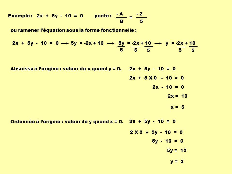 pente : - A. B. = - 2. 5. Exemple : 2x + 5y - 10 = 0. ou ramener l'équation sous la forme fonctionnelle :