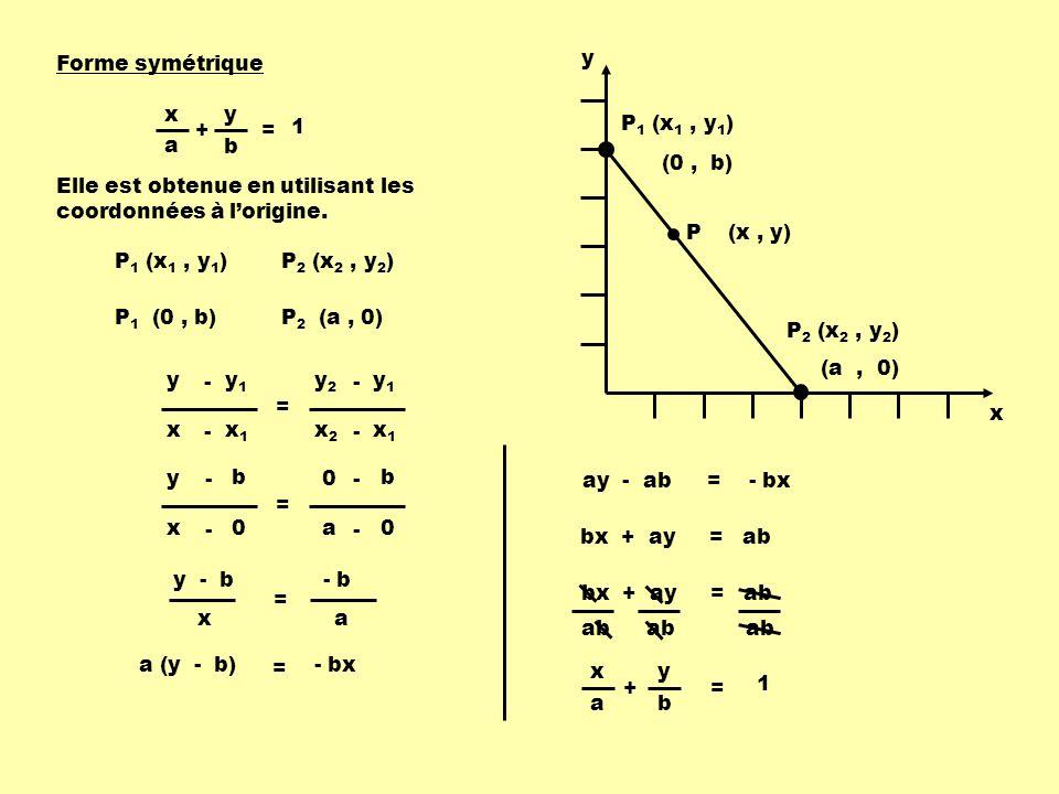 Forme symétrique y. x. + y. a. b. = 1. P1 (x1 , y1) (0 , b) (a , 0) Elle est obtenue en utilisant les coordonnées à l'origine.