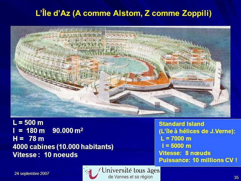L = 500 m l = 180 m 90.000 m2 H = 78 m 4000 cabines (10.000 habitants)