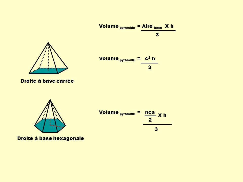 Droite à base hexagonale