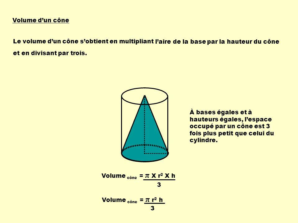 Volume d'un cône Le volume d'un cône s'obtient en multipliant. l'aire de la base. par la hauteur du cône.