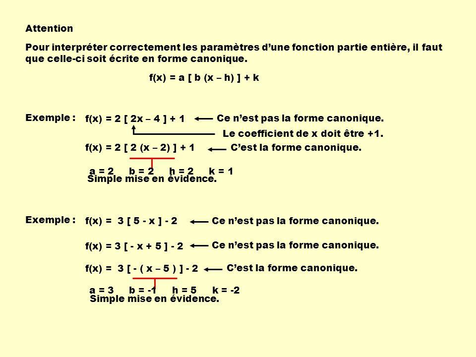 Attention Pour interpréter correctement les paramètres d'une fonction partie entière, il faut que celle-ci soit écrite en forme canonique.