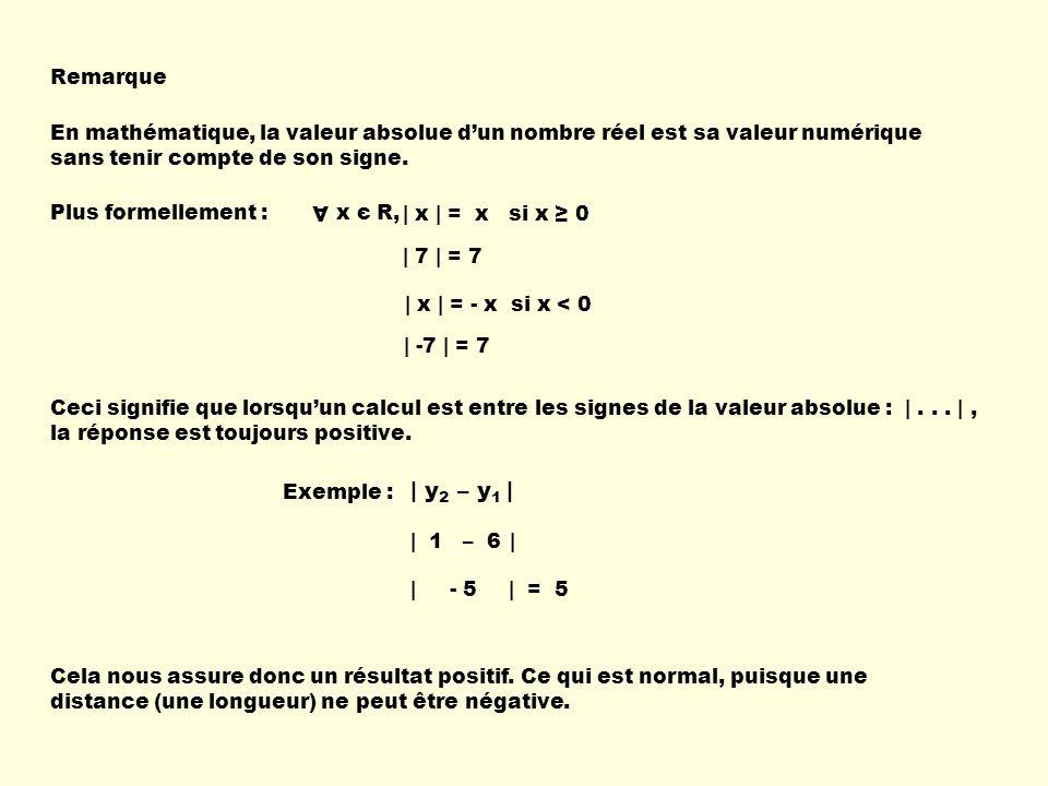 Remarque En mathématique, la valeur absolue d'un nombre réel est sa valeur numérique sans tenir compte de son signe.