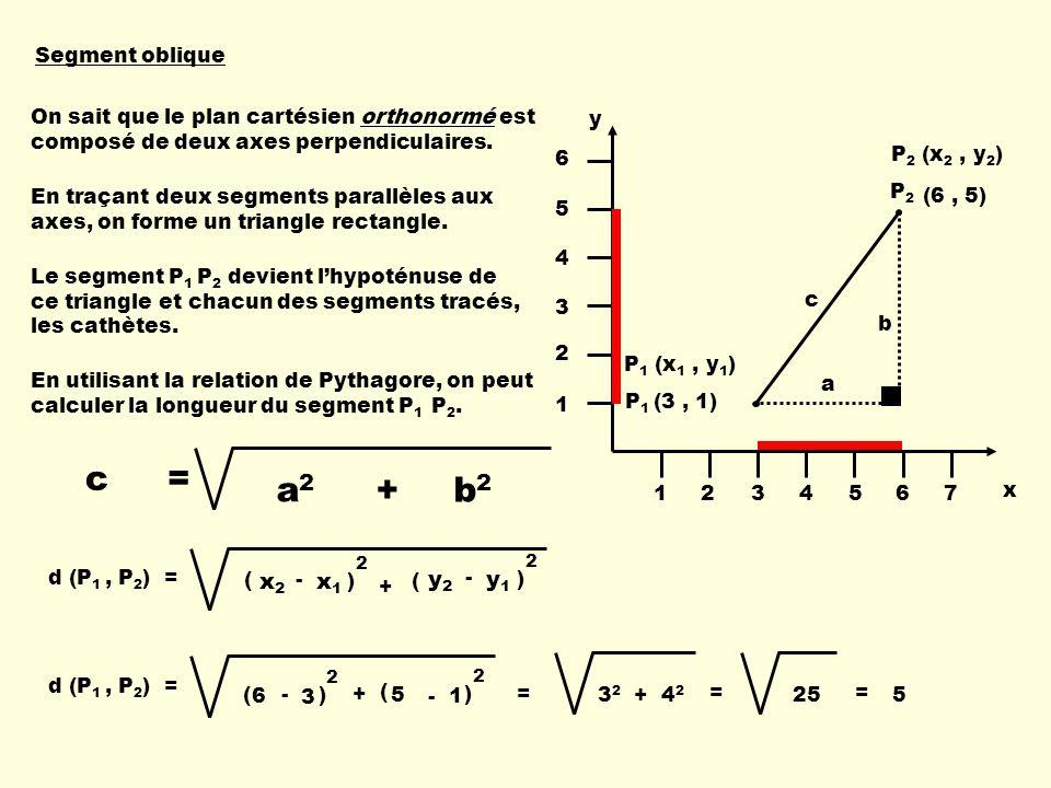 c = a2 + b2 x1 x2 y1 y2 Segment oblique